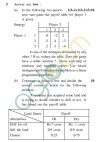 UPTU: B.Tech Question Papers - ME-803 - Operations Research