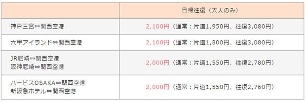 160724 空港リムジンバス関空往復割引