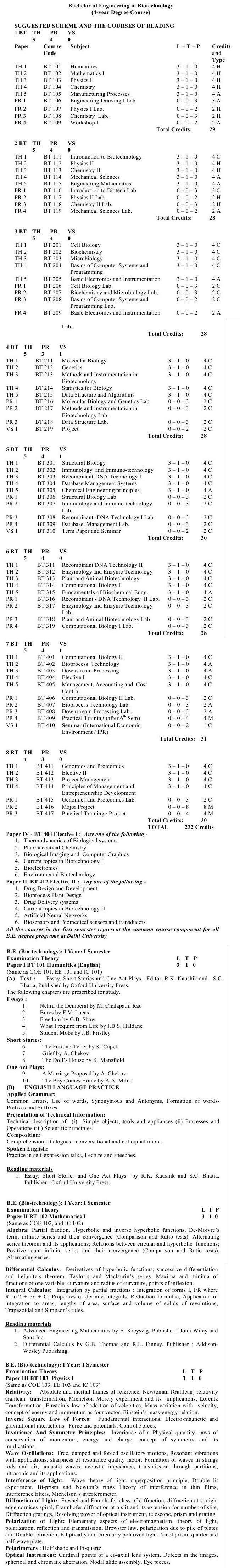 DTU Syllabus - Biotechnology