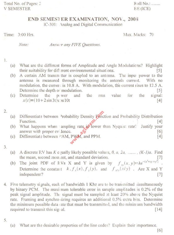 NSIT Question Papers 2008 – 5 Semester - End Sem - IC-301