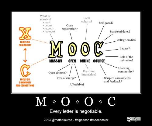 MOOC Poster (V3)