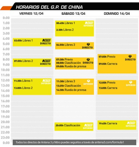 Horarios GP de China 2013