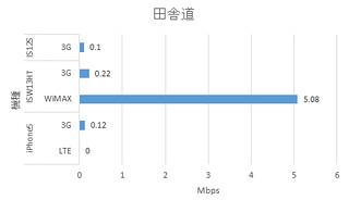 スクリーンショット 2013-04-25 22.24.01