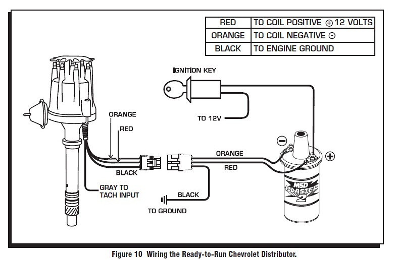 Coil And Distributor Wiring Diagram Efcaviation