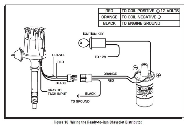 chevy 350 ignition coil wiring diagram chevy 454 ignition coil wiring diagram