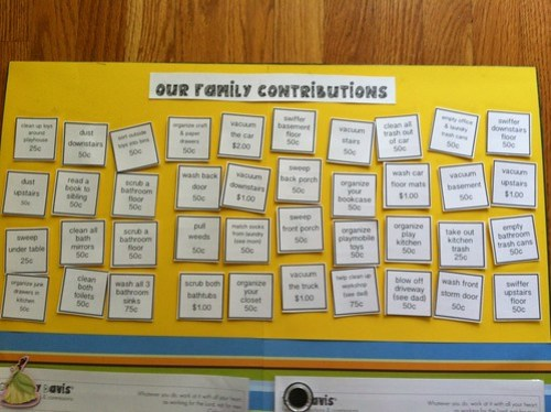 contribution magnets