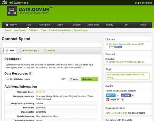 Data.Gov.UK dataset information page