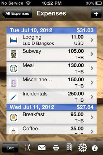 budget app: travel boss