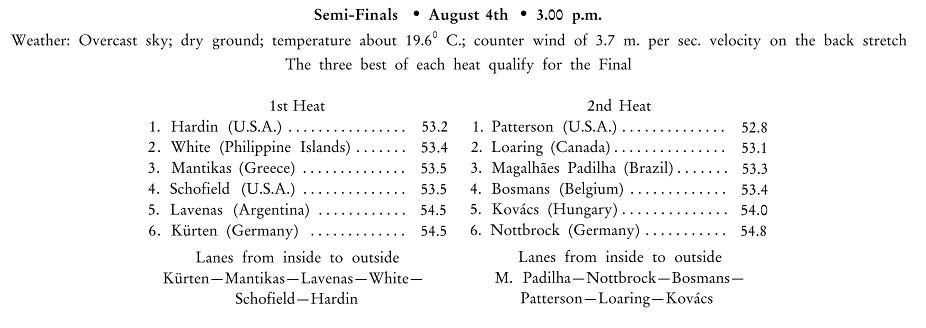 Miguel White Amazing 1936 Olympic 400m Hurdle Bronze 21