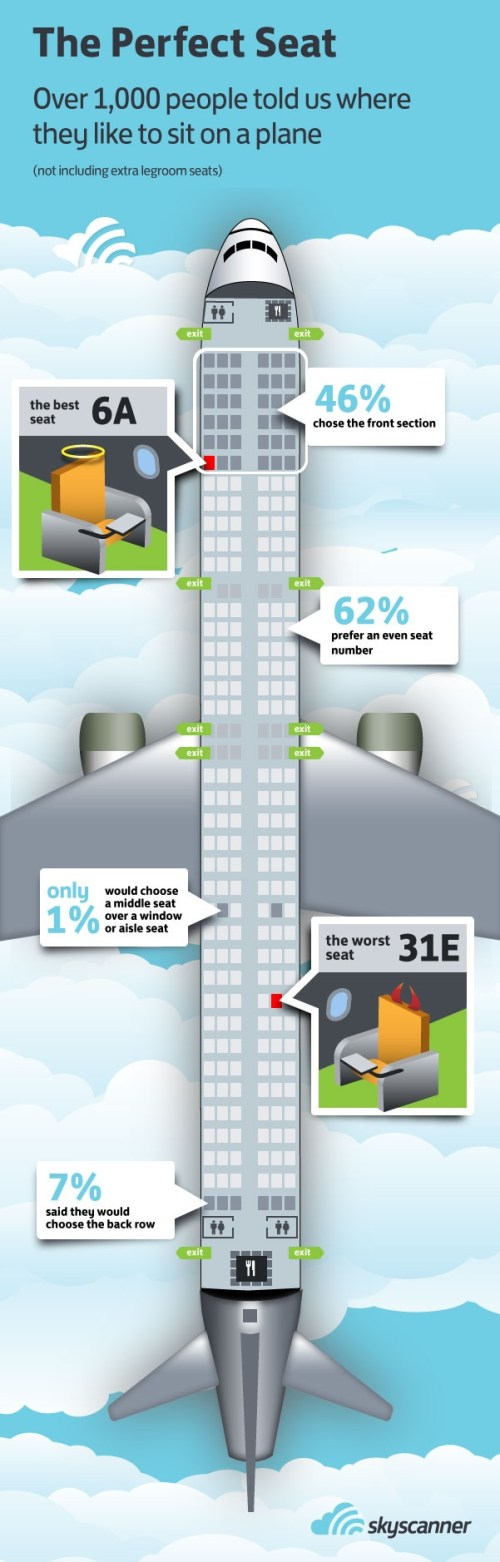 Skyscanner aircraft seat plan infographic