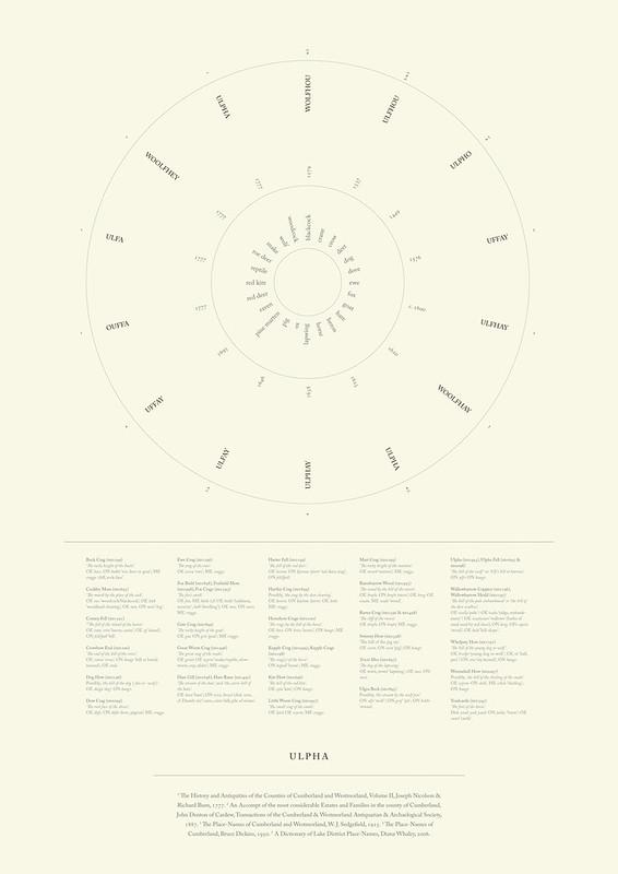 Ulpha Wheel