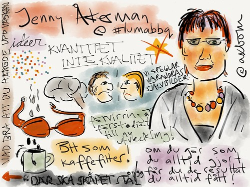 Sketchnotes from Jenny Åkerman's talk at <a rel=