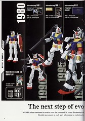 Gunpla Catalog 2012 Scans (6)