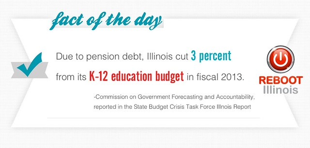 Reboot Illinois Fact of the Day k-12 education budget cuts Commission on Government Forecasting and Accountability, reported in the State Budget Crisis Task Force Illinois Report