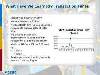 FTP-Phase-1-EMV-Transaction-Times