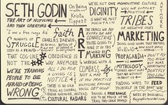 Sketch Notes on Seth Godin Interview