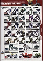 Gunpla Catalog 2012 Scans (15)