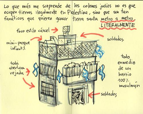 Jewish settlers. Cuaderno de viaje ilustrado. Travel Sketchbook Palestine #8