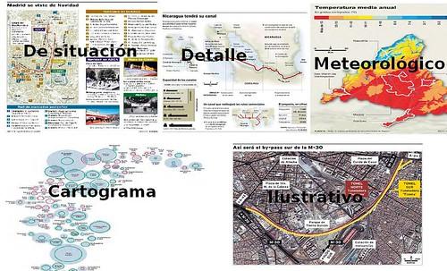 De situación, detalle, meteorológico, cartograma e ilustrativo