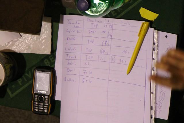 Score sheet...