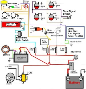 CB360 Simplified Wiring Diagram WKick start only, signals