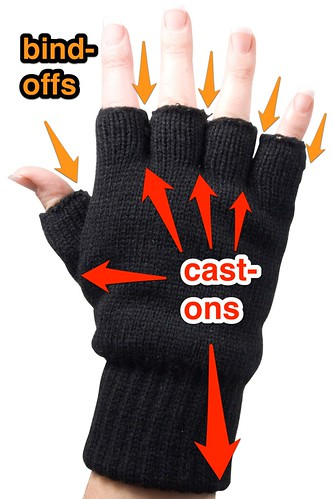fingerless gloves standard
