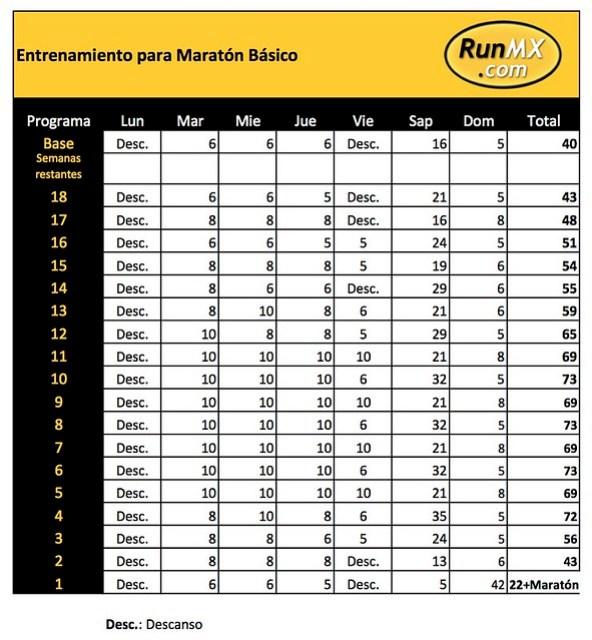 Entrenamiento Maratón Básico