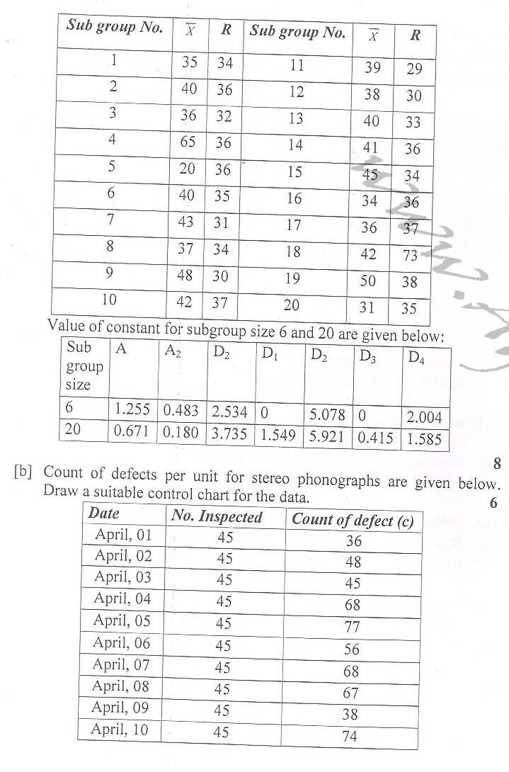 DTU Question Papers 2010 – 8 Semester - End Sem - ME-418
