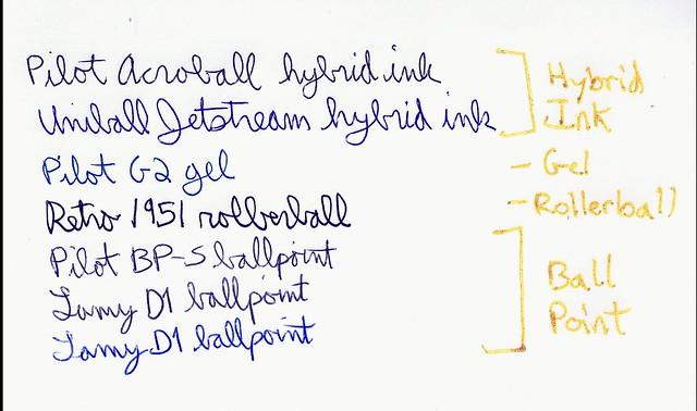 Ball Ink Comparison