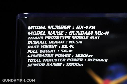 Banpresto RX-178 Mk-II TITANS Head (Bust) Display (14)