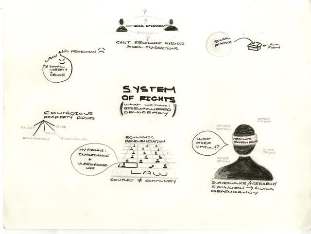 Roberto Mangabeira Unger | System of rights - What we have