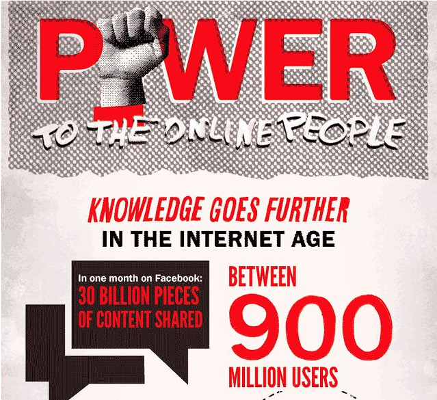 Power to the Online People
