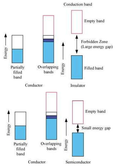 chapter 1 Class 12th Chemistry