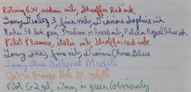 General Writing Sample (Photo)