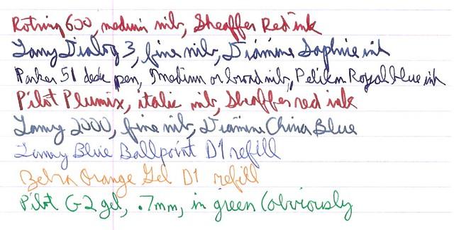 General Writing Sample (Scanned)