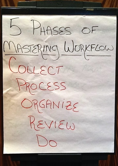 5 Phases of Mastering Workflow