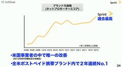 スクリーンショット 2012-10-15 17.34.37.png