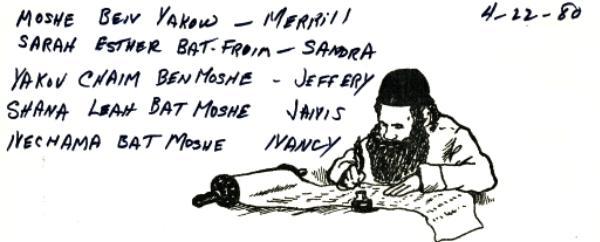 Hebrew_Names_Bonar.jpg