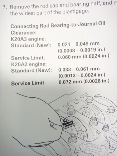 Checking Rod Bearing Clearances