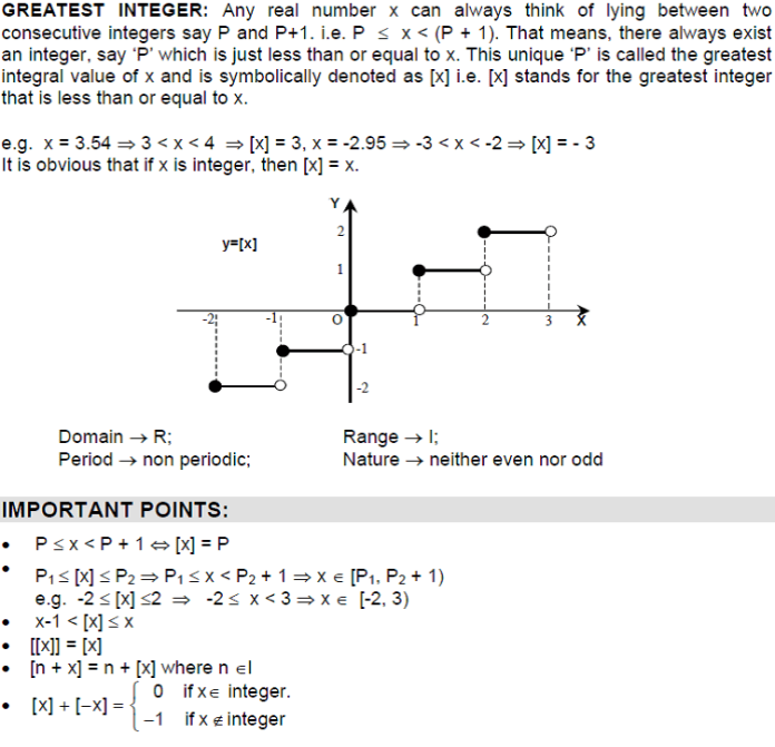 CBSE Class 12 Maths Notes: Functions - Greatest Integer Function