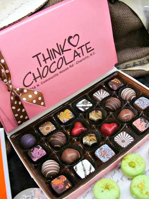 Think Chocolate