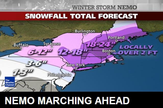 nemo storm forecast