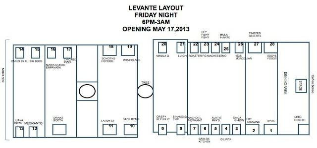 Levante Layout