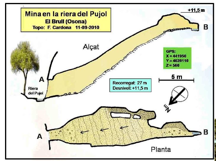 Topografia de la Mina de la Riera del Pujol