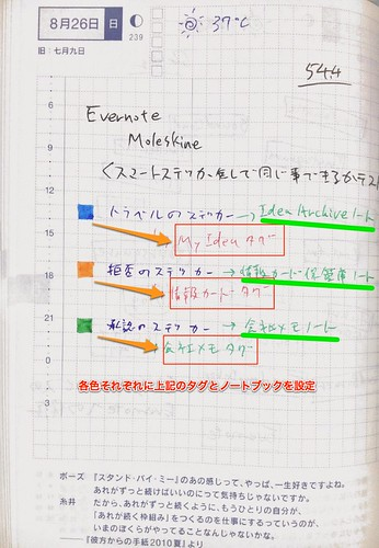 Evernote Snapshot 20120827 011017