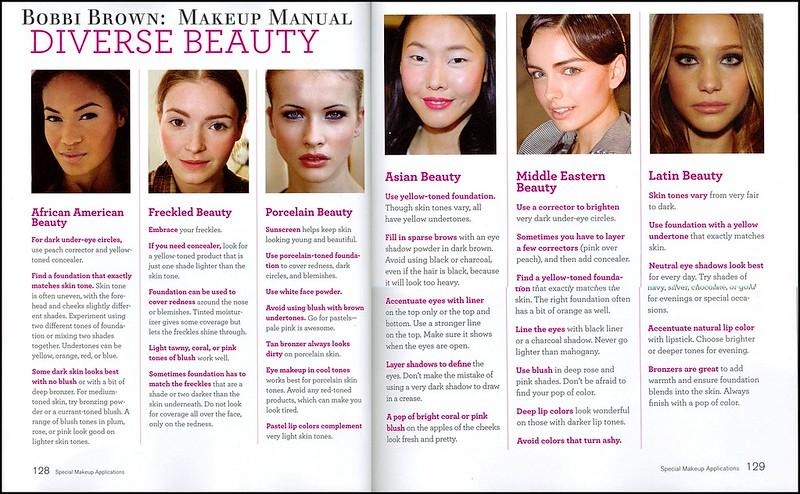 Bobbi Brown MakeupManual_12