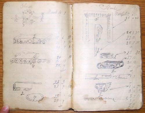 Mittendorf sketches, 1899
