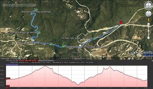 120904 Saddle Peak BBT