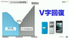 スクリーンショット 2012-10-15 17.54.33.png