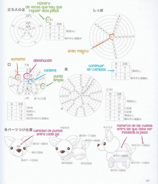 Cómo leer patrones de amigurumis en japonés